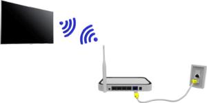 Подключить Смарт ТВ к сети Интернет