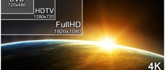 изображения Full HD, Ultra HD и 4K
