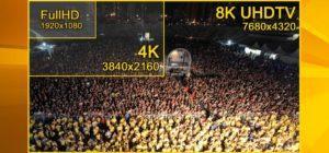 Разница между HD, Uhd, 4К и 8К