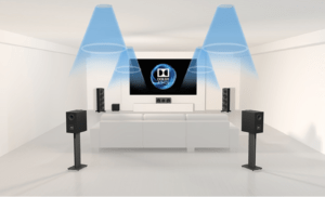 Dolby Atmos дома